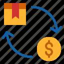 ecommerce, exchange, money, product