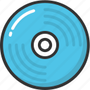 cd, disk, dvd, media, multimedia