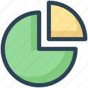 chart, education, graph, pie, stationery icon