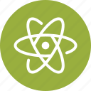 atom, atomic, chemistry, molecule, science, scientific icon