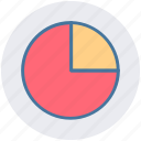 chart, pie, pie chart, science, statistics icon