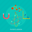 atom, education, energy, lesson, physics, science icon