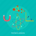 science, energy, atom, lesson, education, physics