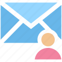 envelope, letter, man, message, user icon