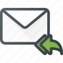 all, email, envelope, mail, message, reply icon