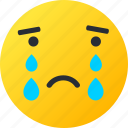avatar, emoji, emoticons, emotion, face, sad, smiley icon
