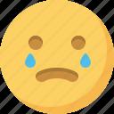 cry, emoticon, emotion, expression, face, sad, smiley