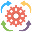 engineering and manufacturing technology, industrial development, industrial revolution, industrial technology, new manufacturing process icon
