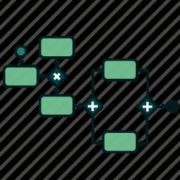 activity, bpmn, business, chart, diagram, models, process icon
