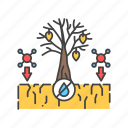 issues, plant, soil, environmental, drought, pollution icon