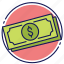 currency, dollars, greenbacks, money, paper money icon