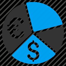 bsuiness report, data visualization, dollar, euro, graph, market analytics, pie chart icon