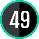 nine, chart, fourty, count, number icon