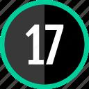 number, seventeen