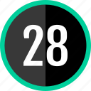 28, number