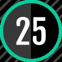 chart, five, twenty, count, number
