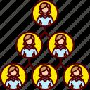 chart, organization, pyramid, structure, woman, women
