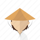 asia, avatar, hat, men, photo, vietnam, vietnamese icon