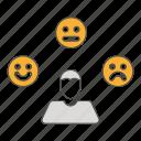 face, feedback, happy, review, survey