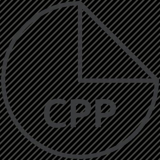 c, cpp, file, format, language, plus, programming icon