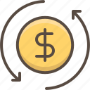 business, cash, coin, dollar, money, rotation, transfer icon