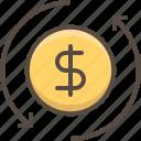 business, cash, coin, dollar, money, rotation, transfer