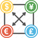 currency converter, dollar yen exchange, foreign exchange, forex, money exchange icon