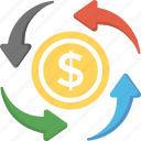 money circulation, automatic recurring payment, money transferring sign, financial management, online banking icon