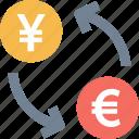 currency, euro, exchange, exchange rate, yen