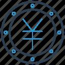 yen, yuan icon