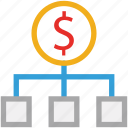business, dollar, financial, hierarchy icon