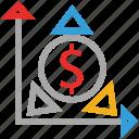 marketing, business plan, finance, business