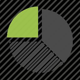 analytics, circle, diagram, finance, graph, pie, report, statistics icon