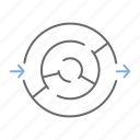 labyrinth, planning, solution, strategy icon