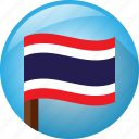 flag, circle, thailand, pole