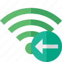connection, fi, green, internet, previous, wi, wireless icon