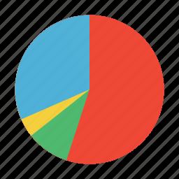 business, chart, circle, circle chart, graph icon