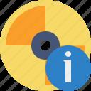 cd, disc, disk, dvd, information