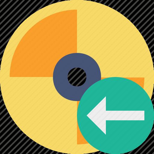 cd, disc, disk, dvd, previous icon