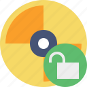 cd, disc, disk, dvd, unlock icon