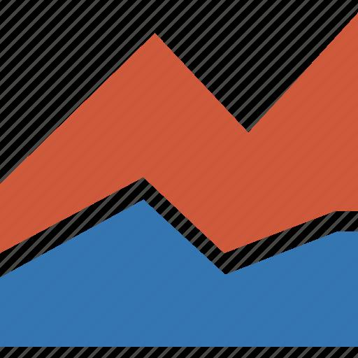Analytics, area plot, ...