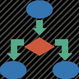 block, diagram, flow chart, flowchart, method, scheme, structure icon