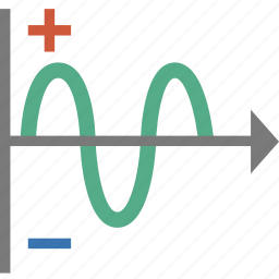 function, line chart, math, sine curve, sinus, sinusoid, waves icon