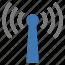 hardware, network, signal, strength, wifi, wireless