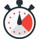 alarm, clock, deadline, optimization, performance, stopwatch, time icon