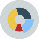 chart, diagram, graph, pie, pie chart, piechart, statistics icon