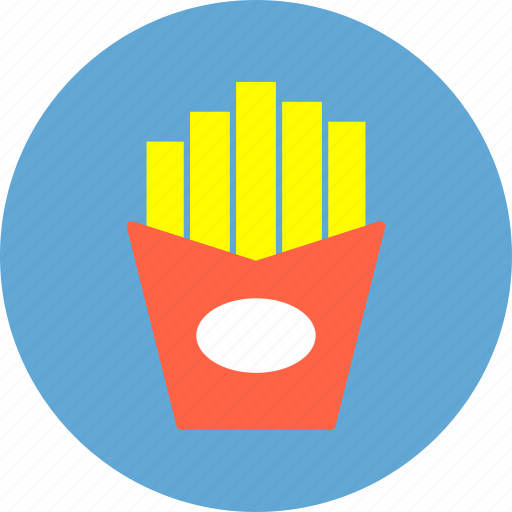 breakfast, fast food, food, french fries, meal, potato icon