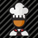 chef, color, cooker, drink, food, outline, restaurant icon