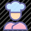 chef, chef hat, cooking, food, hat, kitchen, man, restaurant icon