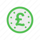 british pound, coin, currency, money icon
